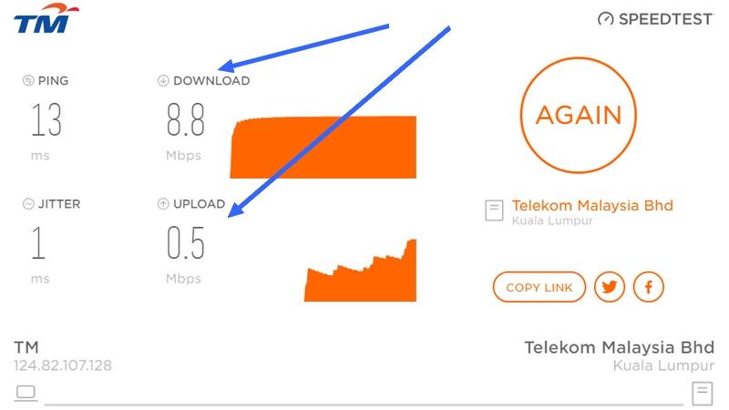 Ini adalah keputusan TM Streamyx speed test untuk Streamyx 8MB di rumah saya