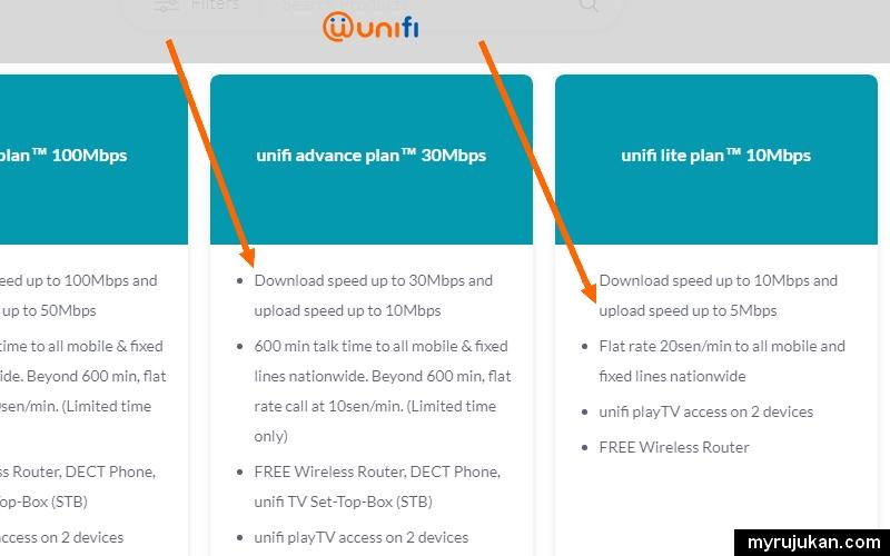 Paparan download dan upload speed dari Unifi yang lebih laju