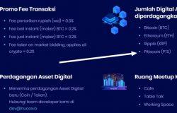 Pitiscoin di Nusantara Crypto Exchanger NUCEX Indonesia