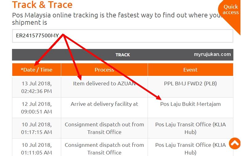 Saya dapat kesan lokasi barang pos laju dengan nombor tracking pos laju