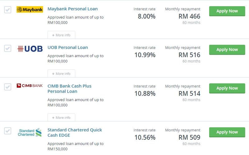 Anda boleh banding dan mencari pinjaman peribadi swasta mudah di iMoney