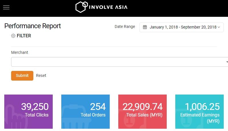 Jumlah komisen yang saya jana dan dapat sepanjang tahun 2018 dengan referral Involve Asia