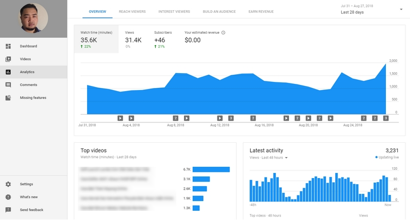 Statistik prestasi video dan income dari YouTube jika anda jana duit dengan YouTube channel