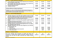 Benefit kelebihan pampasan dari Lifestyle Security Plan Maybank