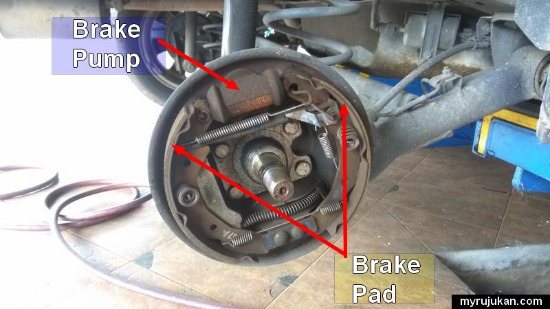Brake pump untuk kereta Proton Saga