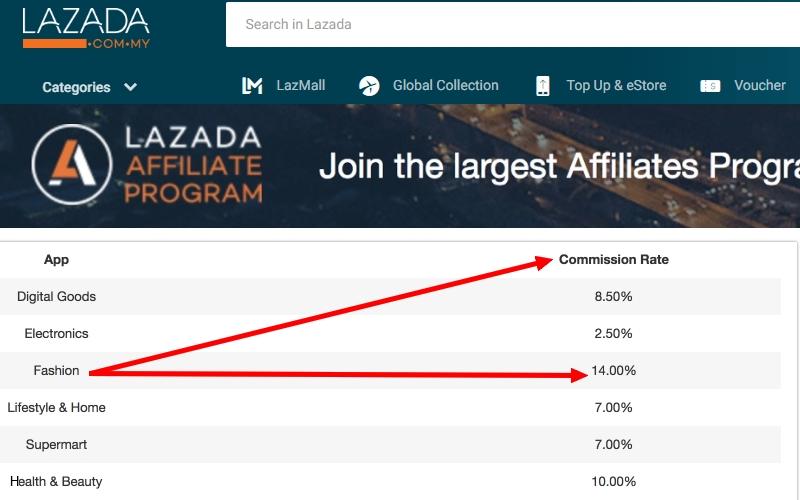 Jumlah komisen program affiliate Lazada telah ditetapkan seperti ini