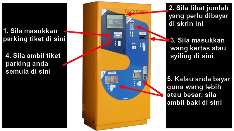 Panduan dan rujukan tentang kaedah bayar tiket parking di mesin station autopay