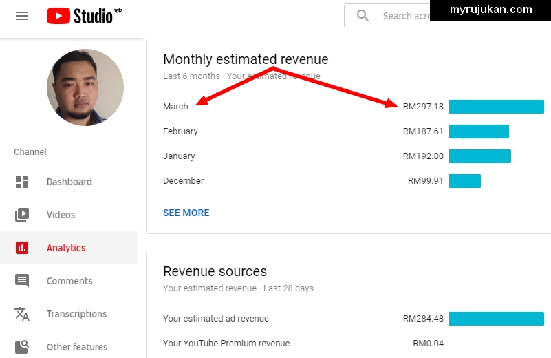 prestasi youtube channel earning bulan march 2019