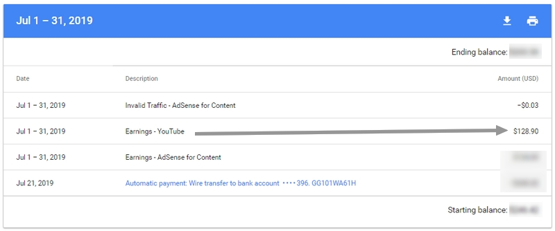 Dapat RM500 sebulan earning sebulan dari Adsense YouTube